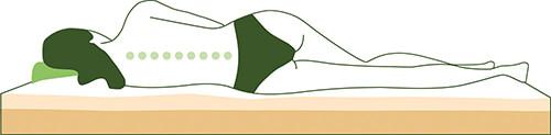Schlafsysteme von Franke Matratze unterstützen einen geraden Rücken während der Schlafphase