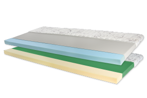 Topper oder Matzratzenauflagen - Franke Matratzen