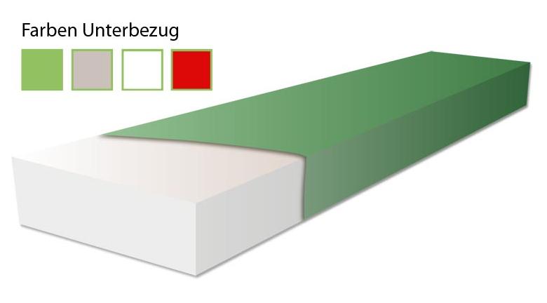 Matratzenverlängerung / Matratzenverbreiterung