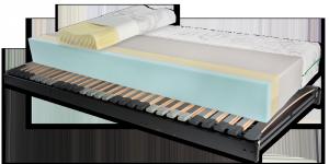 Expendo Schlafsystem - XL- und XXL-Modelle