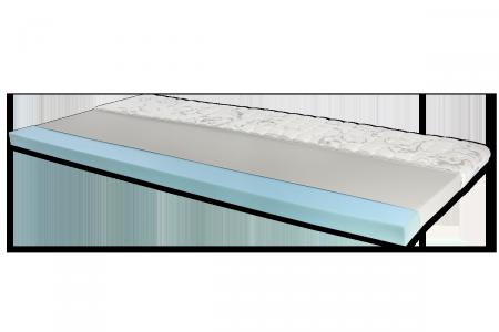 Topper bzw. Matratzenauflage aus Kaltschaum
