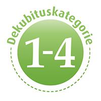 Dekubitusgrad Dekubituskategorie 1-4